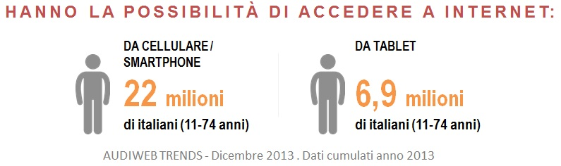 mobile_2013
