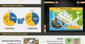 InfograficaRobot