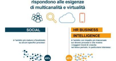 Infografica-HR Politecnico Milano
