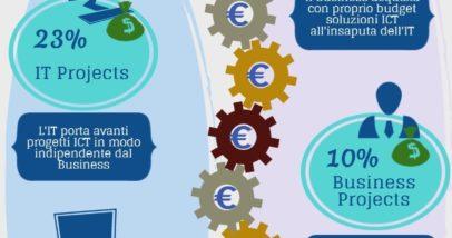 Italy_infografica_it_spending_funding