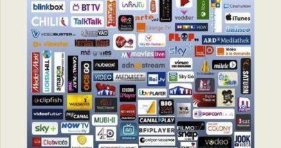 Contenuti Video E Rete- La Terza Rivoluzione Di Internet