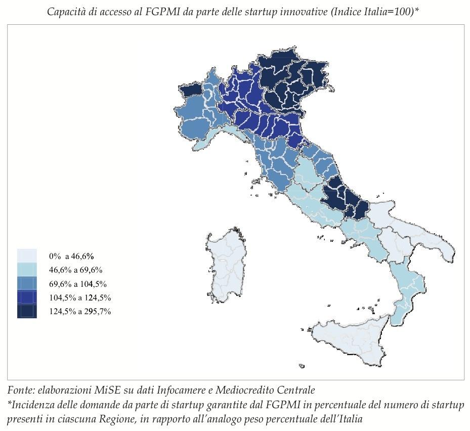 Capacità di accesso al FGPMI