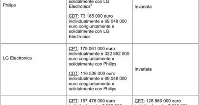 Cp150097it