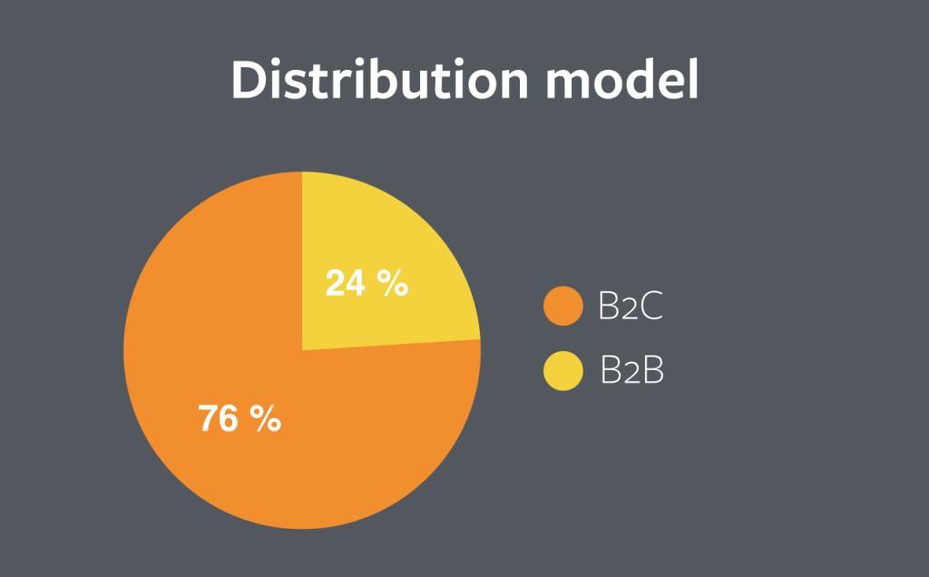 distribution-model
